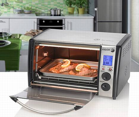 Best Toaster Oven with Rotisserie